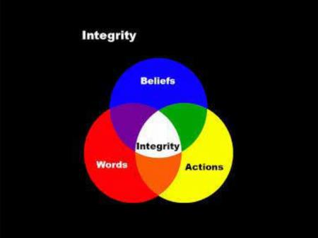 Integritas dalam Mendidik